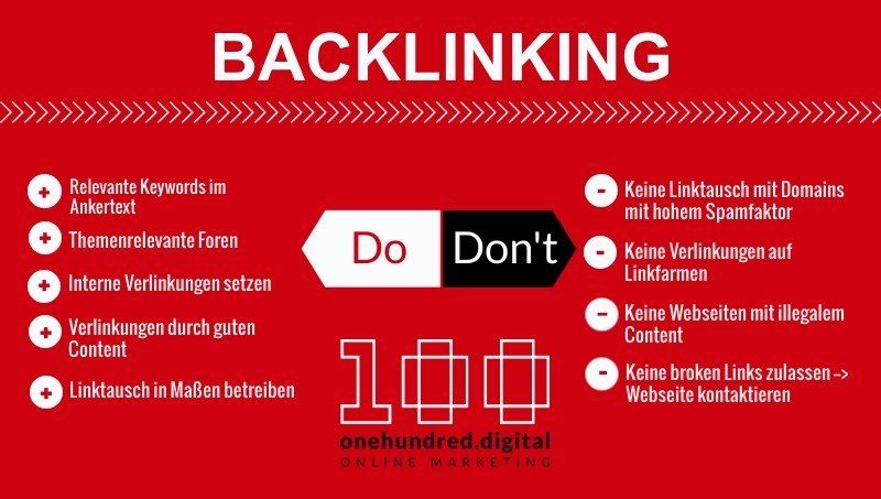 Backlinking Agentur
